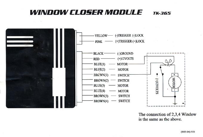 аналог ALLIGATOR AU-96