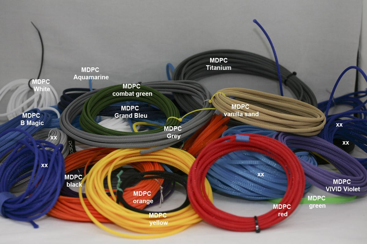 Оплетка для провода