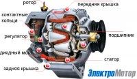 generator_sadko_shema