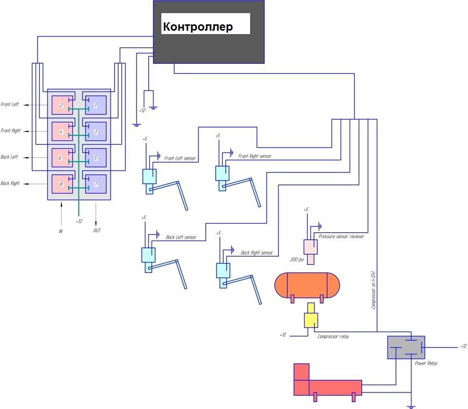 пни 27 12 2 схема автоэлектрика