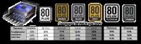 80plus_table