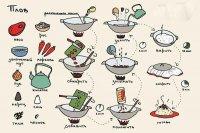 как готовить плов тандырман